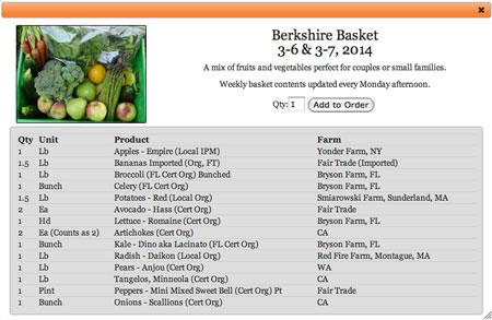 basket items