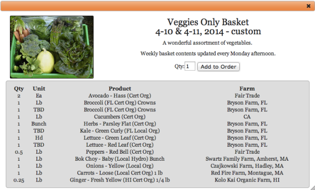 Veggies Only Basket