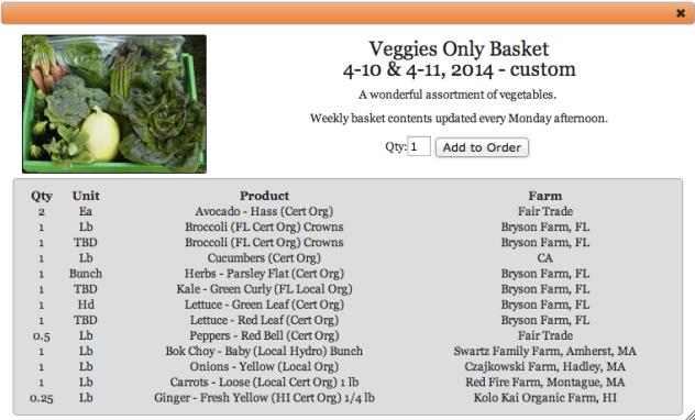 Veggies Only Basket